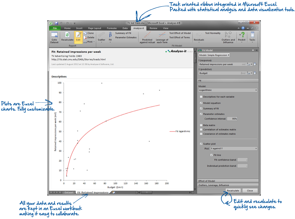 With Analyse-it, statistical functions are available directly in Excel!