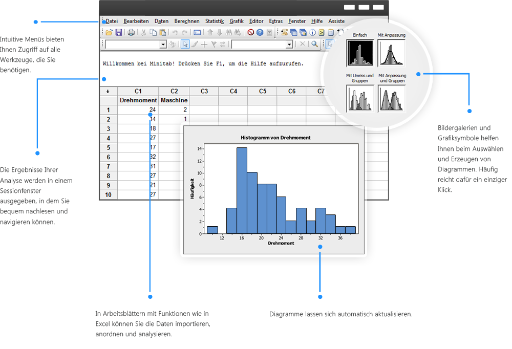 Minitab's user interface is well-arranged and user-friendly