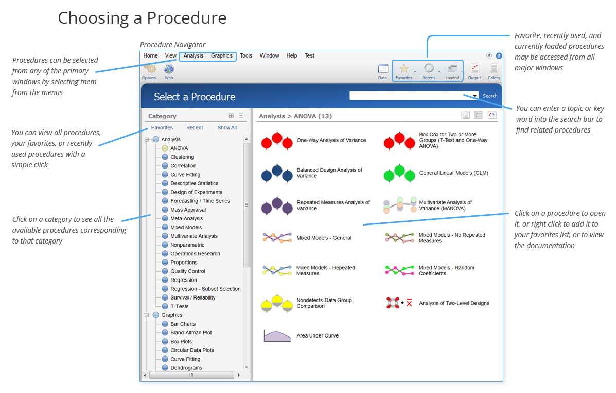 With NCSS it is easy to choose the right procedure for your analysis