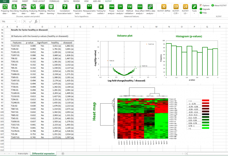 User Interface of XLSTAT-Biomed