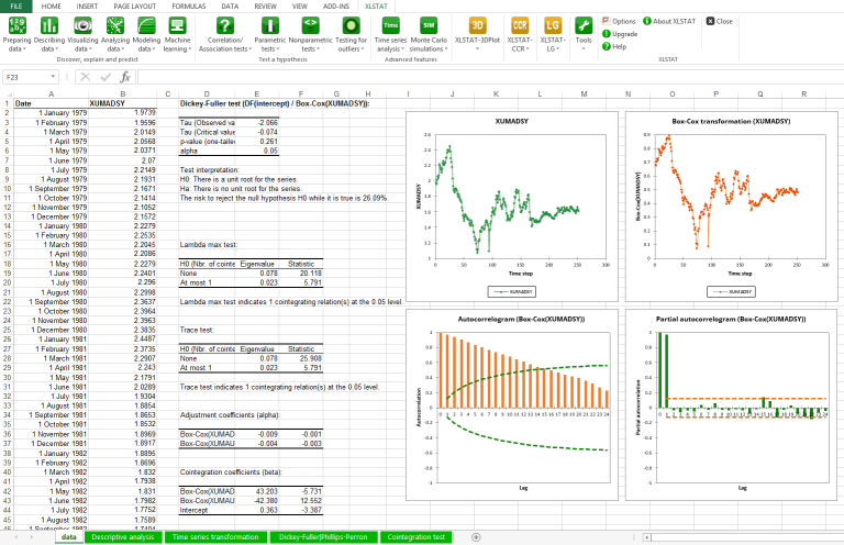 User Interface of XLSTAT-Forecast