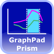 graphpad ratio t test