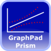 GraphPad Prism - Regression